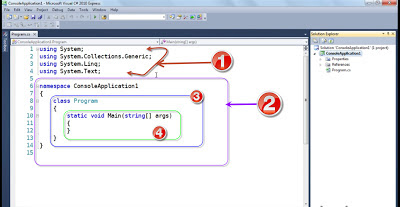 C Sharp Program Structure شرح بنية برنامج سي شارب