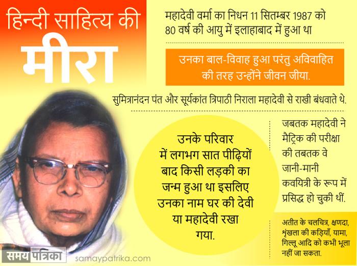 mahadevi-verma-death