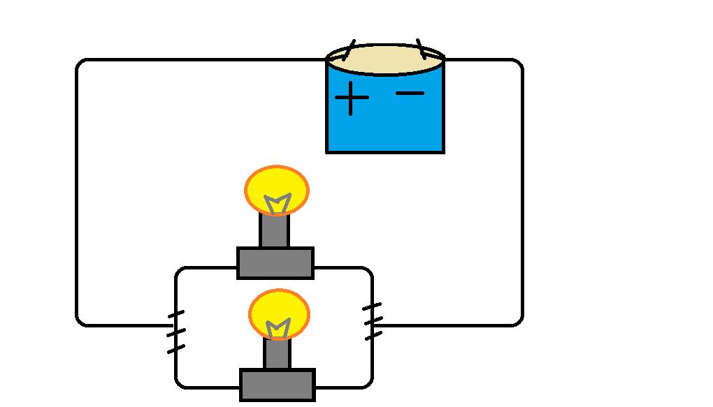Circuito Yes : Clases de circuito
