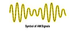 AM Signals