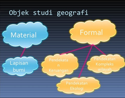 Ragam Jenis Objek Studi Geografi