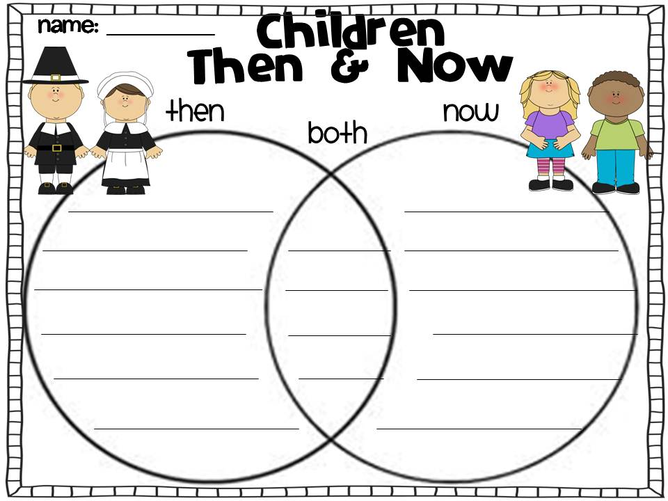 Copy Of Then And Now - Lessons