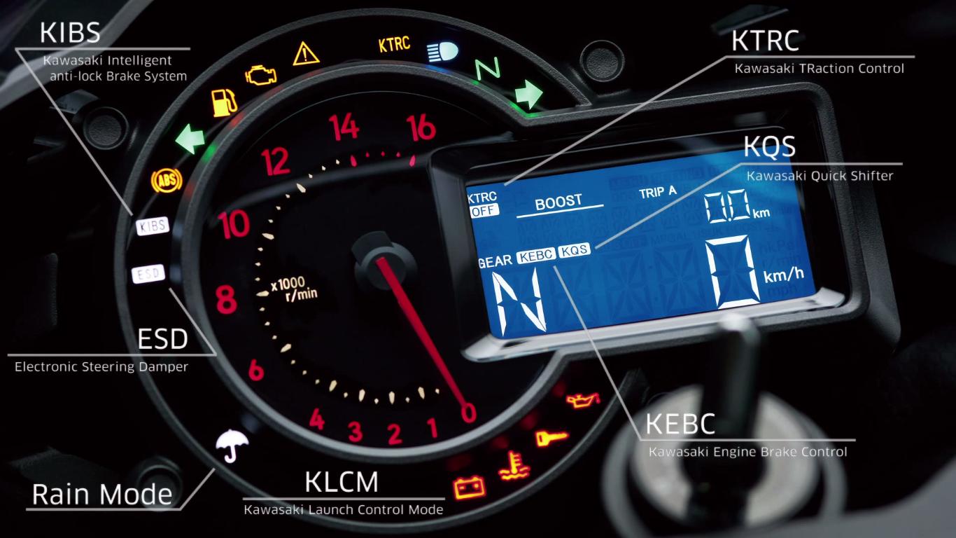 Ini daftar fitur yang disematkan pada Kawasaki Ninja H2 . . penampakan speedometer dengan fitur nomor wahid !