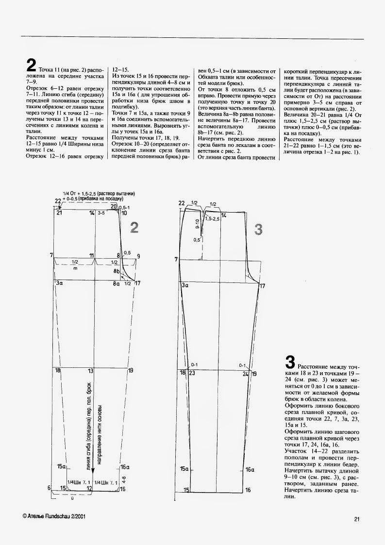Построение выкройки -основы детских брюк
