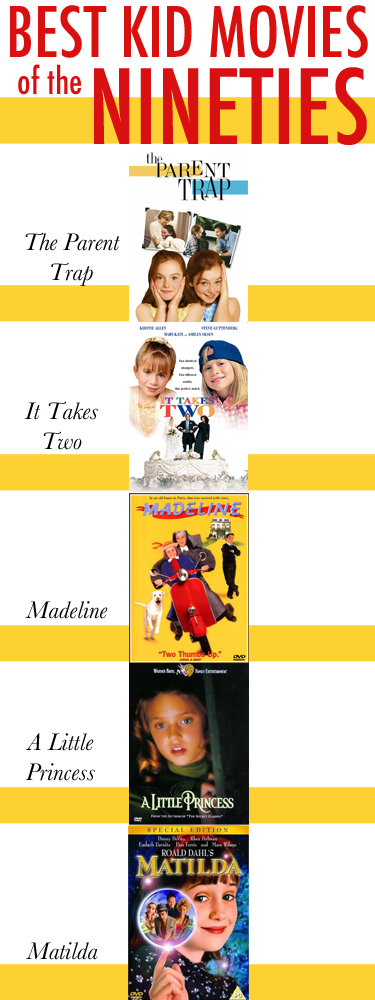 Best Kid Movies from the 90s