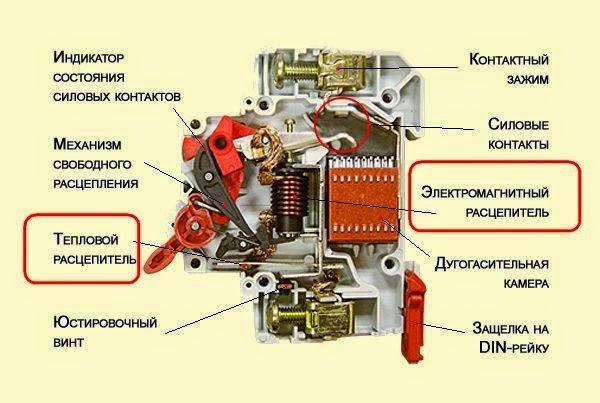 Аппараты защиты от перегрузки автомата электрощитка