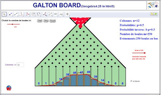 http://dmentrard.free.fr/GEOGEBRA/Maths/export4.25/Galton.html