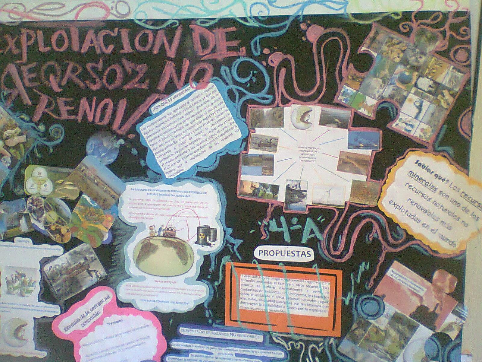 Imagenes de periodico mural medio ambiente mural sobre for Estructura del periodico mural wikipedia