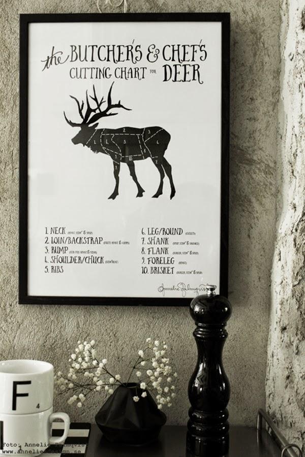 styckningsschema hjort, hjorten, jägare, jagar, vilt, viltkött, cutting chart, svart och vitt, svartvit print, svartvita prints, black and white, tavlor, artprint, artprints, webbutik, webbutiker, annelies design & interior, anneliesdesign, webshop, inredning, inredningstips, poster, posters, konsttryck, kök, köket, kökets, köken, kökens, industriellt, industristil, industri, industrial, interior, presenttips, present, presenter, tips, födelsedagspresent, födelsedagspresenter