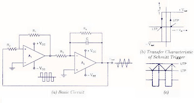 Triangular Wave Generators or Generating Triangle Waves in this article consists of 2 main parts.