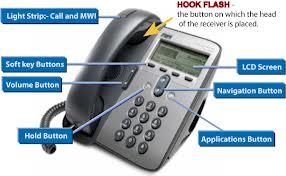 manual de configuraci n de una ip estatica de un telefono ip cisco rh mti2013 blogspot com