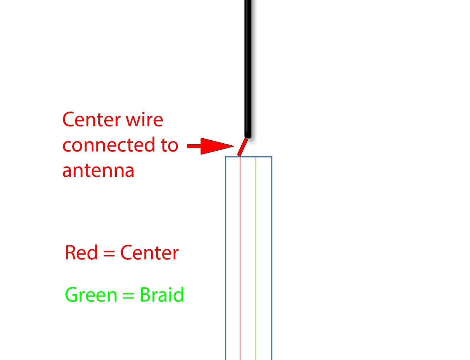vhf antenna wiring diagram vhf wiring diagrams online ais antenna rtl sdr