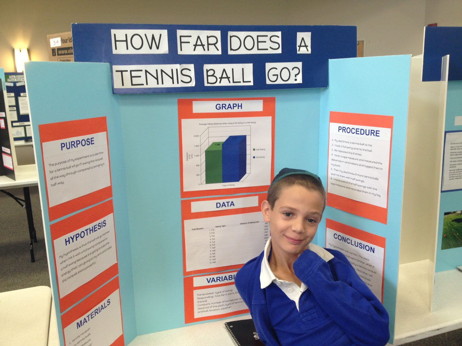 science fair project ideas for 4th grade
