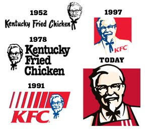 KFC logos over the years