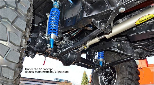 axles and suspensions
