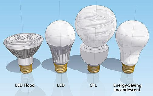 Save Environment And Earth How To Save Money On Your Household Lighiting With Led And Cfl Lamps