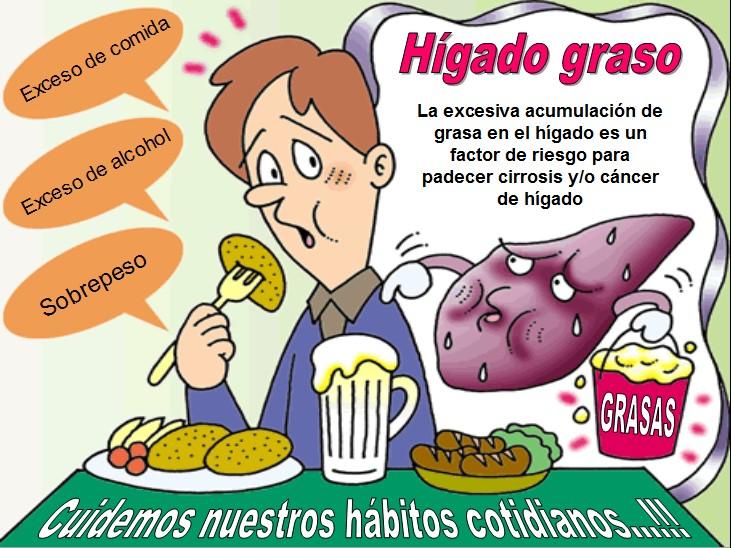 La codificación del alcohol de los tacos el precio