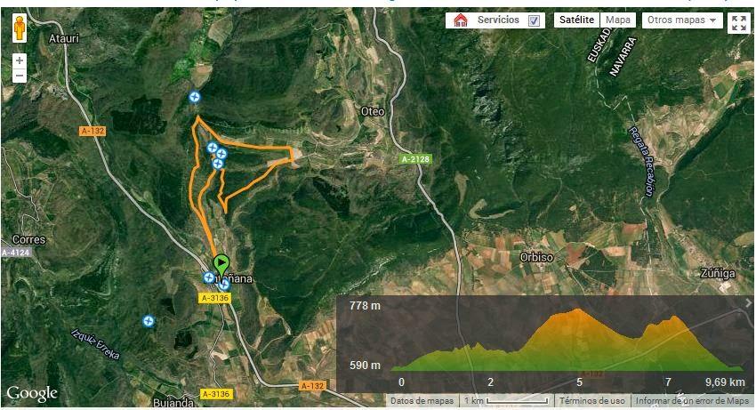 Ruta de las cascadas de Antoñana, Oteo y Aguake.