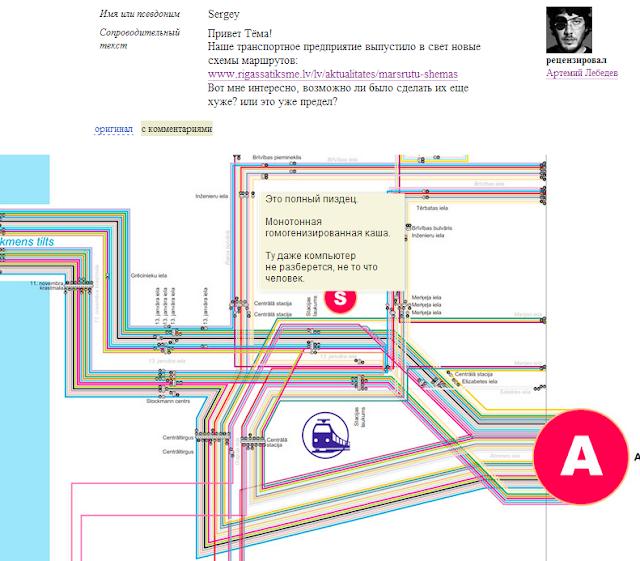 Схема маршрутов.