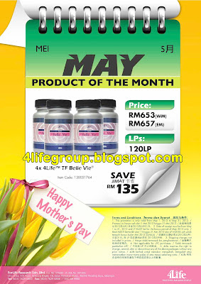 Product Of The Month - May 2012