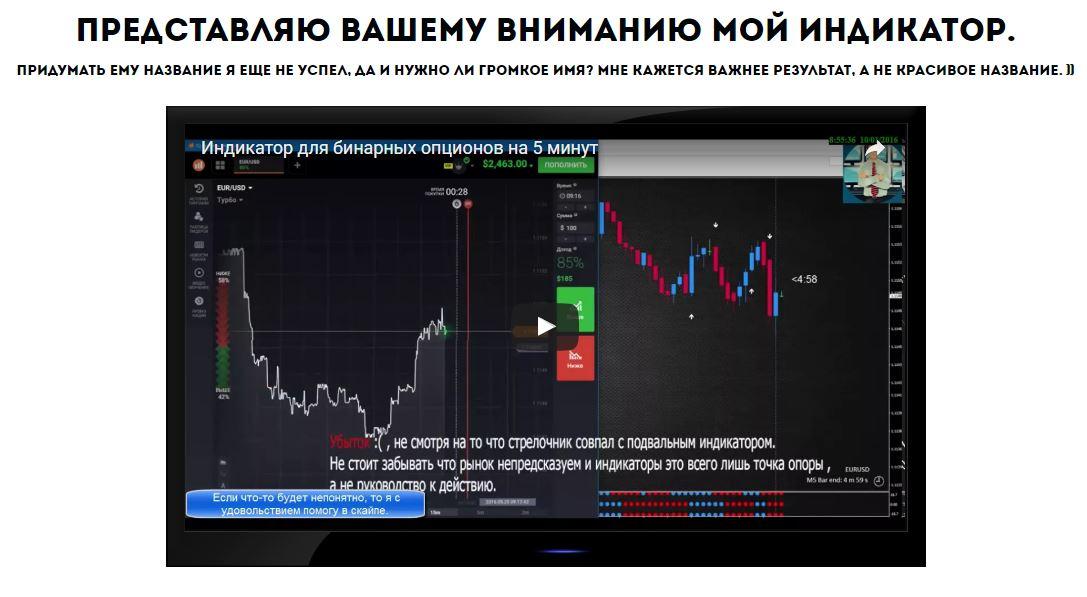 Индикаторы для бинарных опционов прибыльные