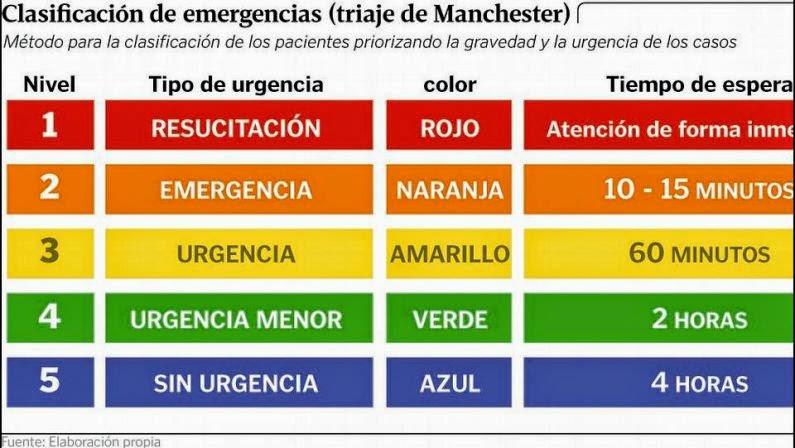 Alvarado Emergency Room