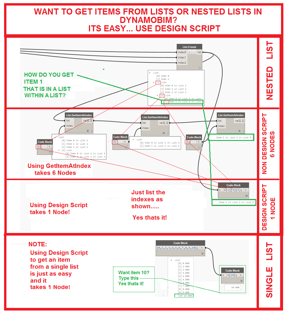 """Ever wanted to extract an item from a list in DynamoBIM? Don't use the """"GetItemAtIndex"""" Node Use Design Script!"""