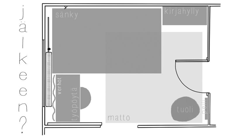 makuuhuone pohjapiirros suunnitelma