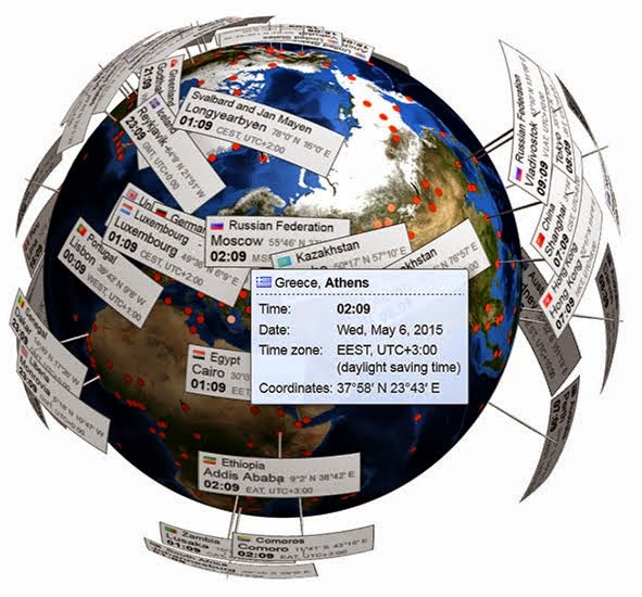 World Clock RevolverClock