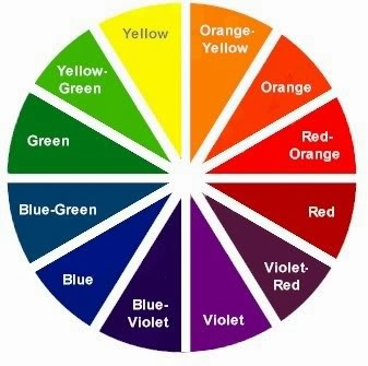Color Wheel Chart Split Complementary Colors 4Life