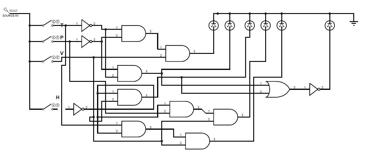 ece logic circuit  monitoring system