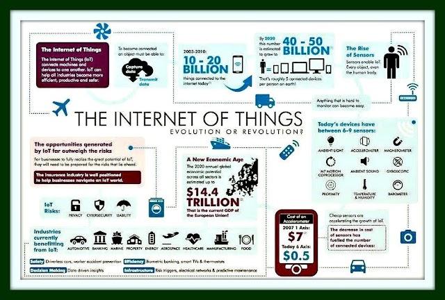 The #IoT - revolution vs evolution