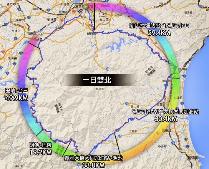 一日雙北,北宜+北橫 11小時配速與補給全記錄