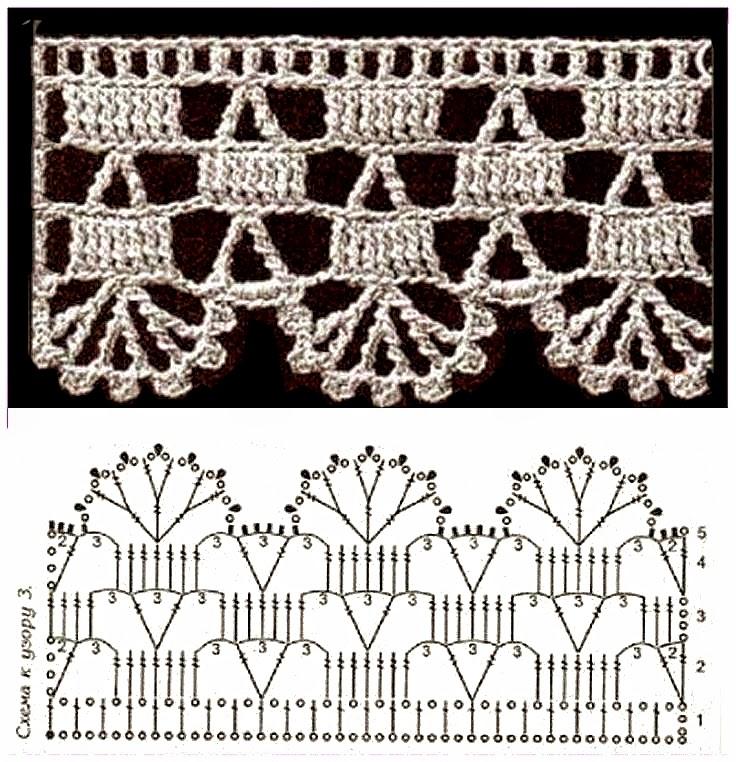 Uncinetto e crochet grande raccolta di schemi per bordi - Schemi per piastrelle all uncinetto ...