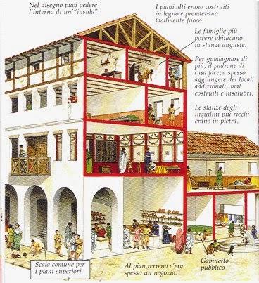 Domus e insulae archeo immapaola for Rendere gratuiti i propri piani di casa