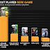 احصائية: لعبة GTA V تتفوق على كل الألعاب