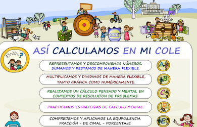 MATEMÁTICAS INTERACTIVAS