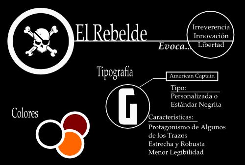 El Rebelde. Arquetipos de Marca.Gulliveria Comunicación