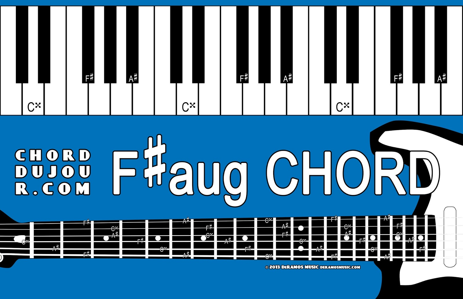 Chord Du Jour Dictionary Faug Chord