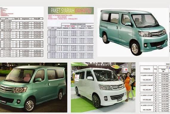 Daftar Harga Mobil Harga Baru Harga Bekas Second Bursa ...