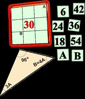 Cuadrados Mágicos, Cuadrado Mágico, cuadrados mágicos con solución, cuadrados mágicos para estudiantes, cuadrados mágicos de 3x3, cuadrados mágicos de orden 3