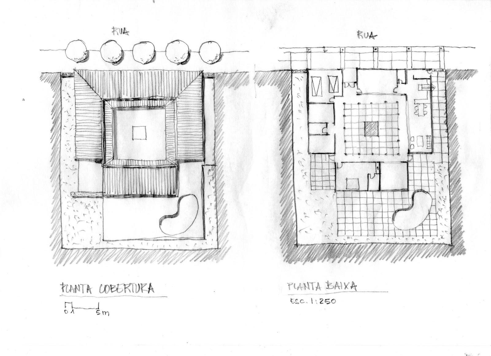 Arquitetura cidade e projeto da s rie casas para uma for Modelos de patios para casas
