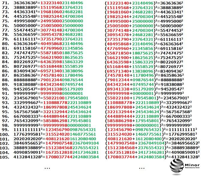 Liczby Kaprekara i stała Kaprekara dla liczb trzycyfrowych 495 i czterocyforwych 6.174