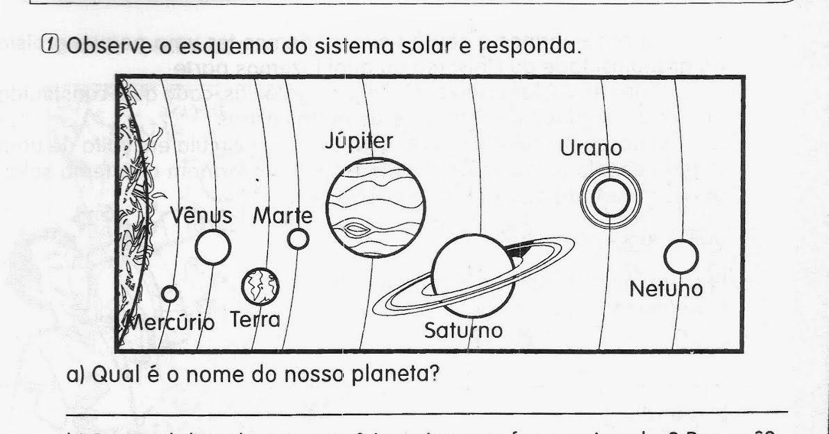 Super Atividades da Tia Liu: Atividades de ciências 4 ano sistema solar WJ12