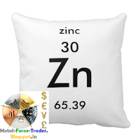 Global Zinc market ends in surplus during first five months in 2015