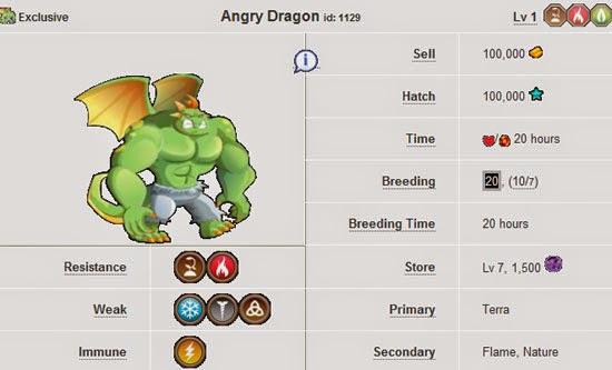 Gambar Angry Dragon