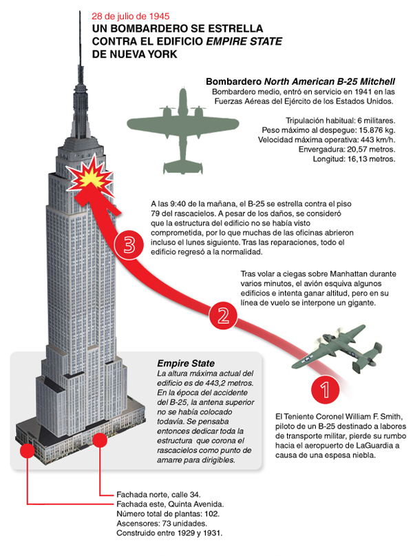 Empire State Building Crash  Video