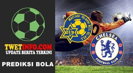 Prediksi Maccabi Tel Aviv vs Chelsea