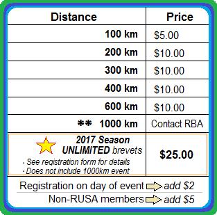 Ride Registration Fees: