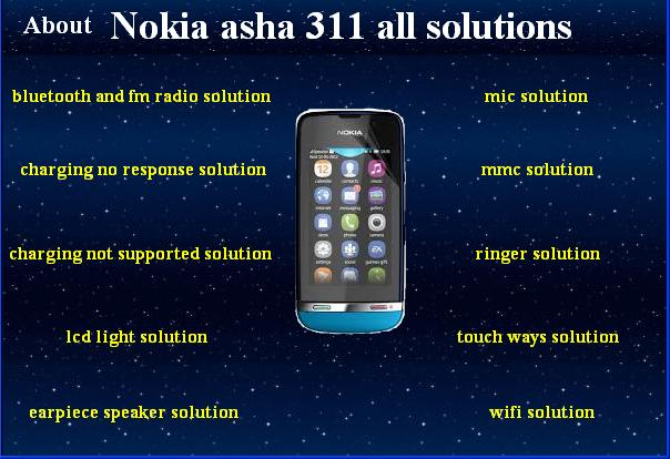 O2 Nokia Asha Drivers Download - Update O2 Software
